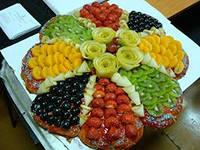 Цвет пищи влияет на  аппетит